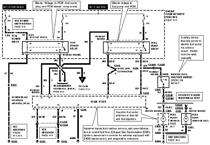 2001 F53 Fuse Diagram