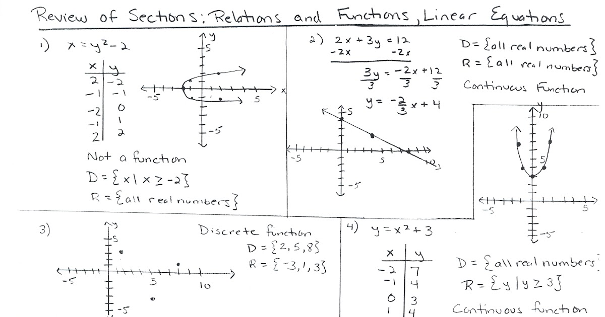 90 pdf ALGEBRA 2 WORKSHEET 4.3 ANSWERS PRINTABLE and ...