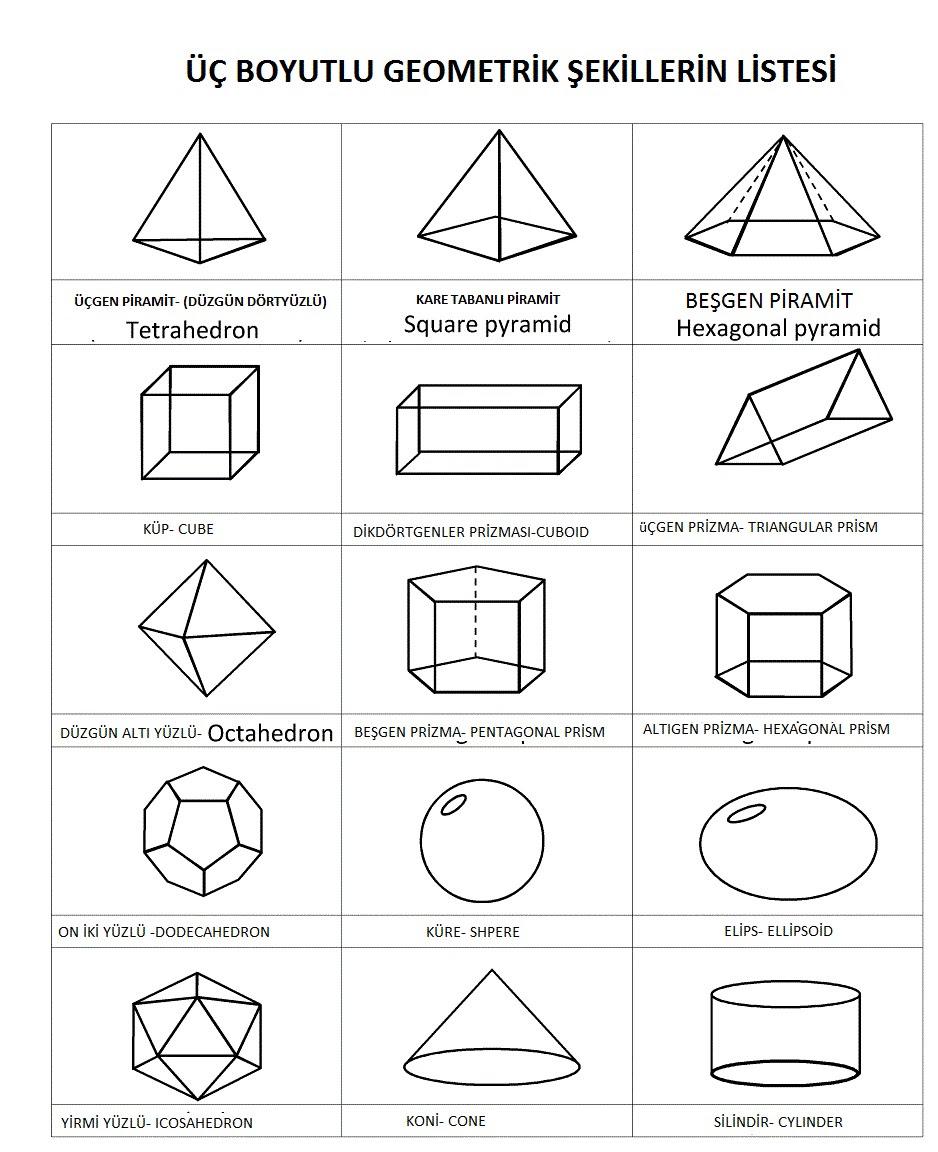 3 Boyutlu Geometrik şekillerin Isimleri Arabulokucom