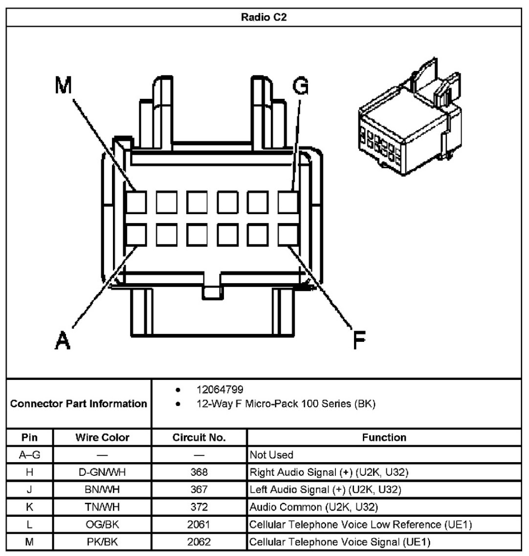 2005 Chevy Cavalier Stereo Wiring Diagram from lh6.googleusercontent.com