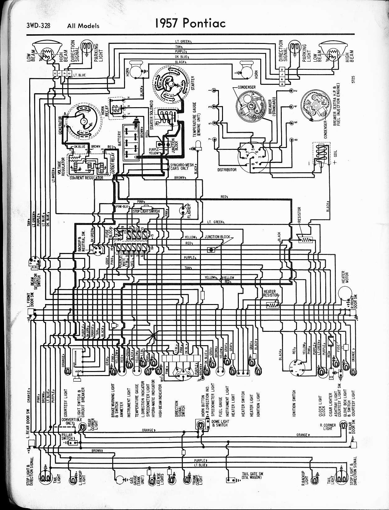 1984 Pontiac Grand Prix Wiring Diagram Wiring Diagram Level Level Lionsclubviterbo It