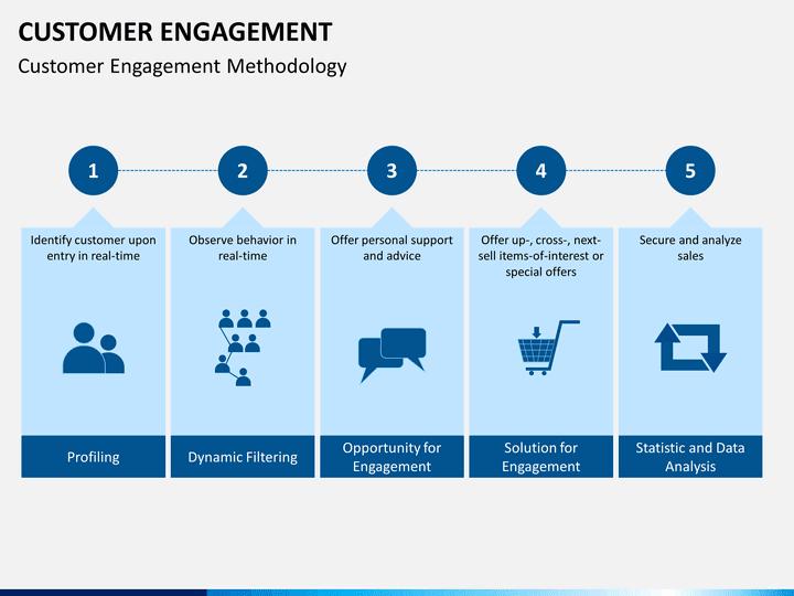 customer engagement slide2