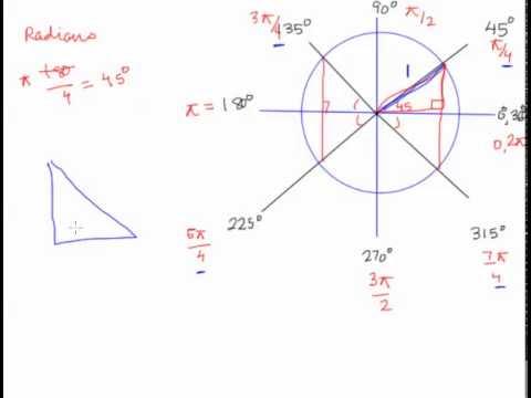 45-45-90 triangle unit circle - YouTube
