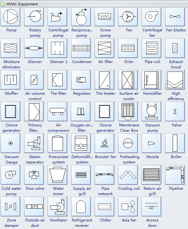 Recruitment House : [View 30+] Electrical Wiring Diagram Symbols Hvac | Hvac Drawing Key |  | Recruitment House