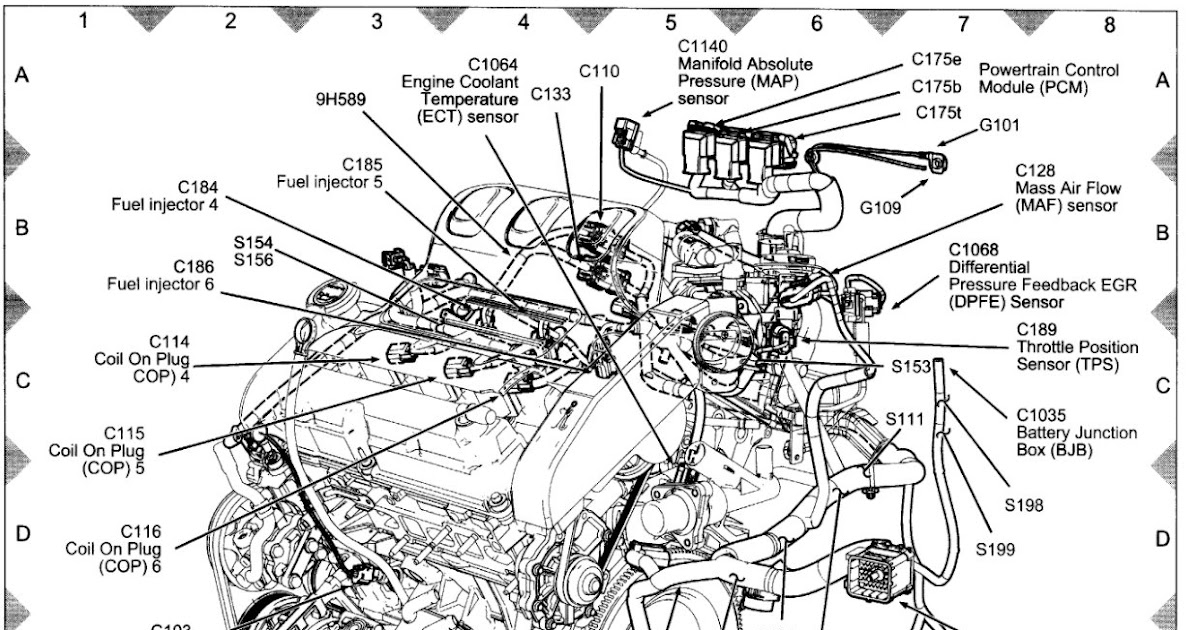 3400 V6 Engine Coolant Diagram