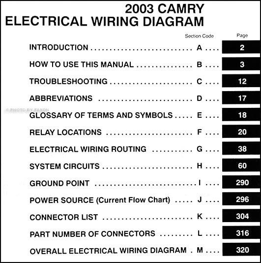 2006 Toyota Highlander Obd Connector Wiring Diagram Collection Two Gang Switch Wiring Diagram Pictures Wire Jaguar Hazzard Waystar Fr
