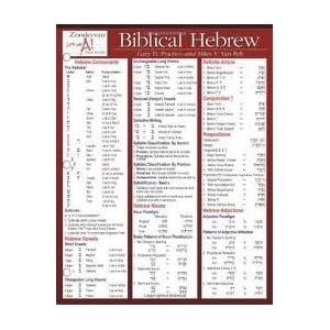 Torrent Filesonic Biblical Hebrew Laminated Sheet