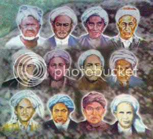 Tokoh-tokoh Ulamak Kelantan