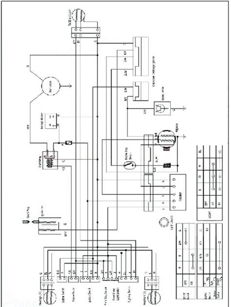 Yamaha 50cc Scooter Wiring Diagram