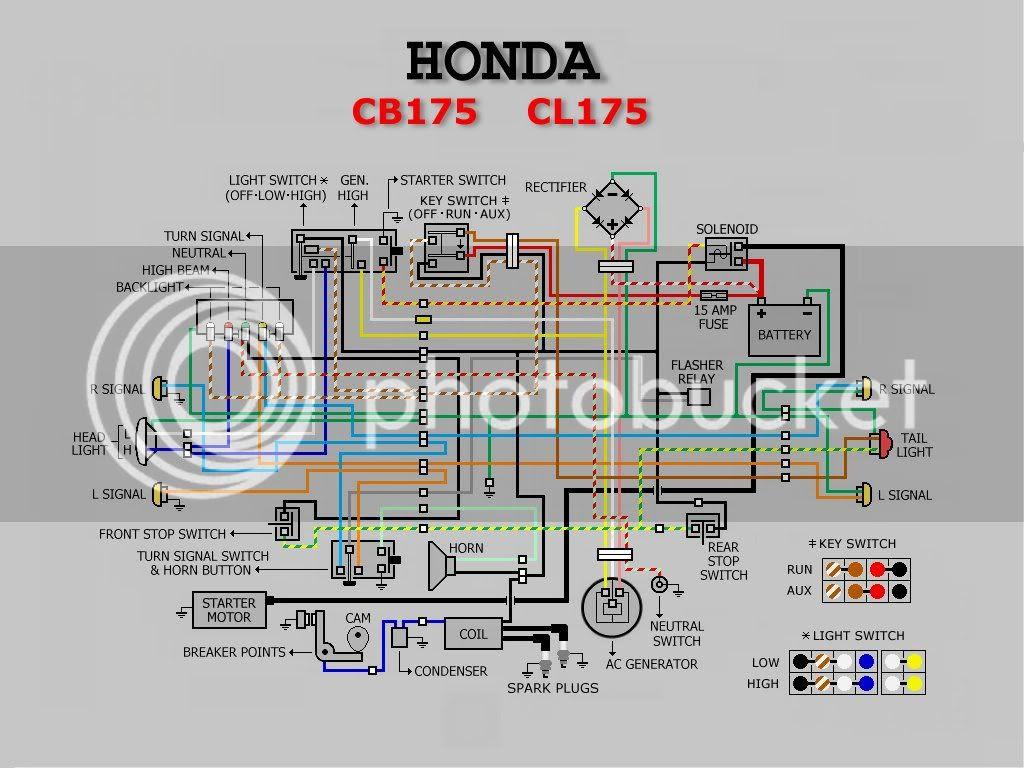 Diagram Honda Sl175 Wiring Diagram Full Version Hd Quality Wiring Diagram Diadiagram Cscervino It