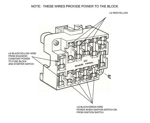 Fuse block replacement tutorial - Ford Truck Enthusiasts ...