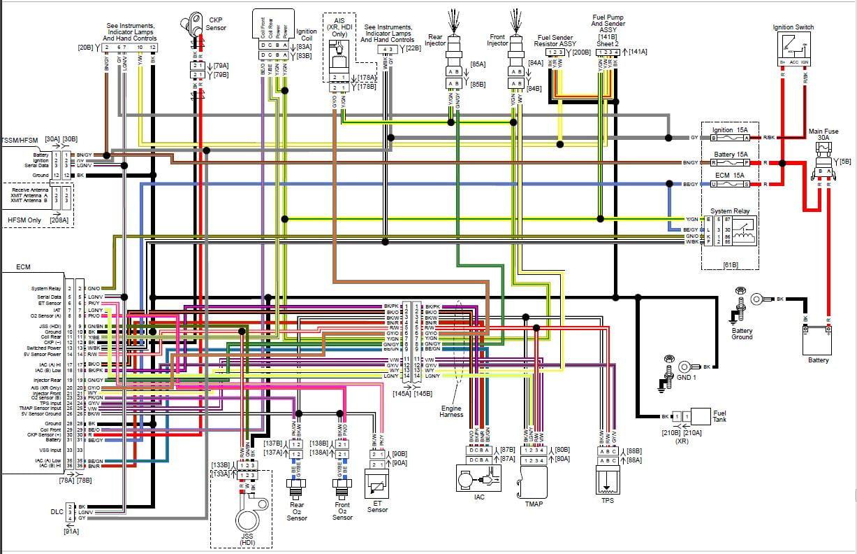 8b9 Hd Sportster Wiring Diagram 1995 Wiring Resources