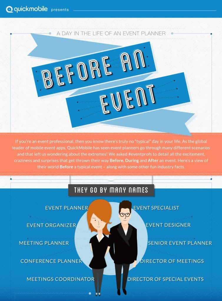 A Day in the Life of an Event Planner Part 1 Exhibit