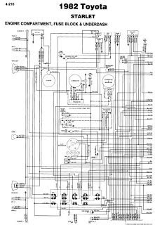 Toyota Starlet 1982 Wiring Diagrams | Online Guide and Manuals