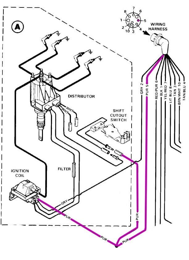 Marine Engine Wiring Harness For Mercruiser 140 Fuse Box Porsche Cayenne 2011 Hinoengine Yenpancane Jeanjaures37 Fr