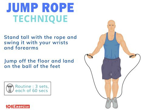 jump rope benefits muscles worked    workout