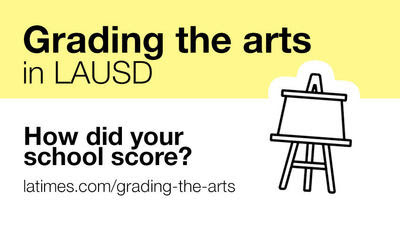 Get the grades for more than 700 LAUSD schools