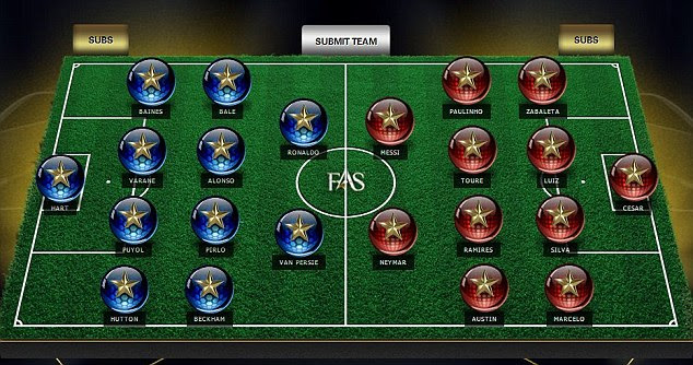 Star studded: FAS lets football fanatics to pick their Europe and Rest of the World teams