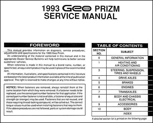 1995 Geo Metro Fuse Box Diagram