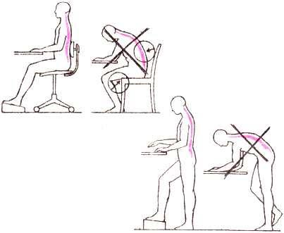Как правильно сидеть и стоять