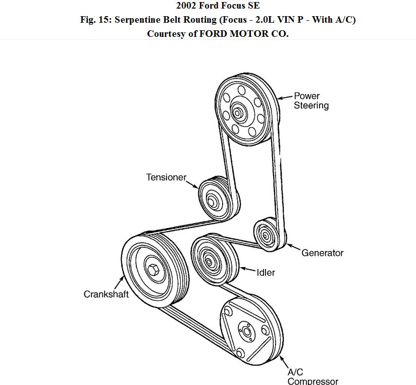 Diagram 2003 Ford Focus Se Serpentine Belt Diagram Full Version Hd Quality Belt Diagram Pic24schematic5719 Arbredesvoix Fr