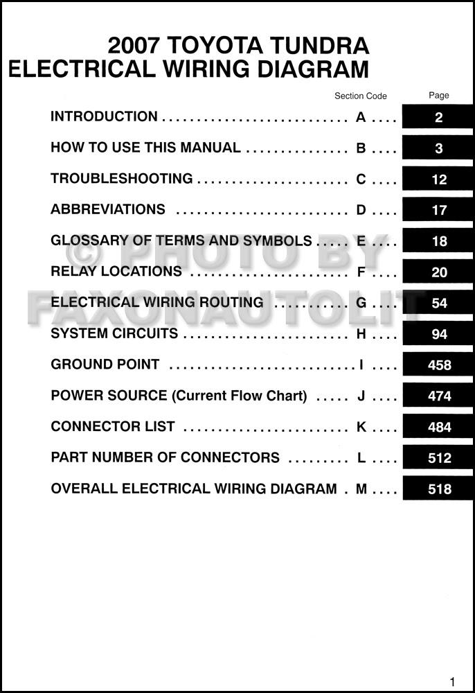 Diagram User Guide Toyota Ta 2007 Wiring Diagram Full Version Hd Quality Wiring Diagram Idiagrams4 Discountdellapiastrella It