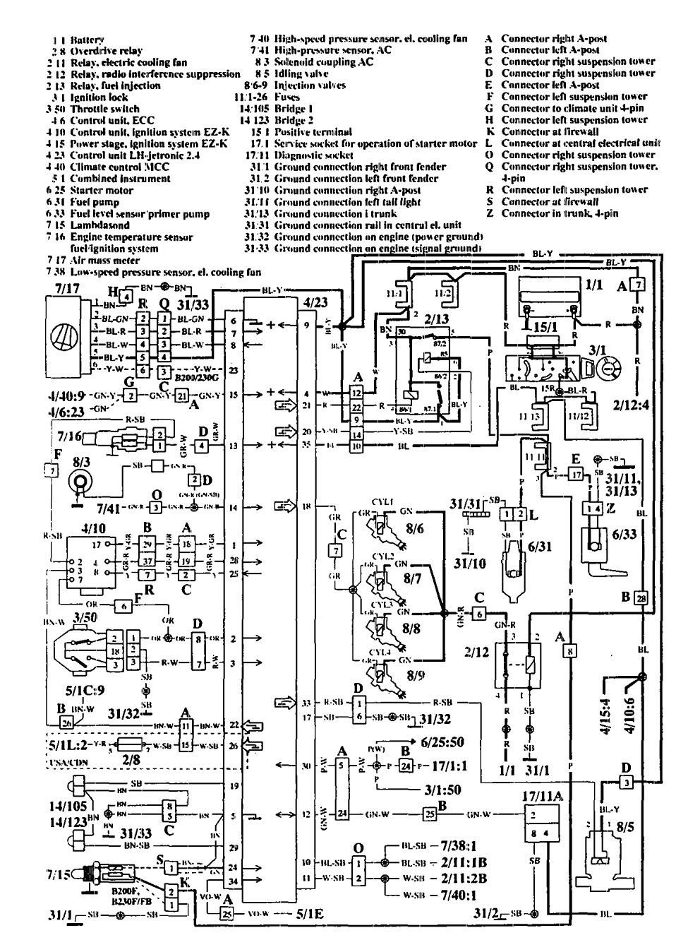 1995 Volvo 940 Ac Wiring Diagram - Wiring Diagram Data hear-menu -  hear-menu.portorhoca.it | Volvo 940 Ac Wiring Diagram |  | portorhoca.it