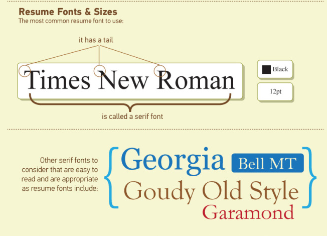 The NittyGritty of Resume Font, Size and Resume Formats