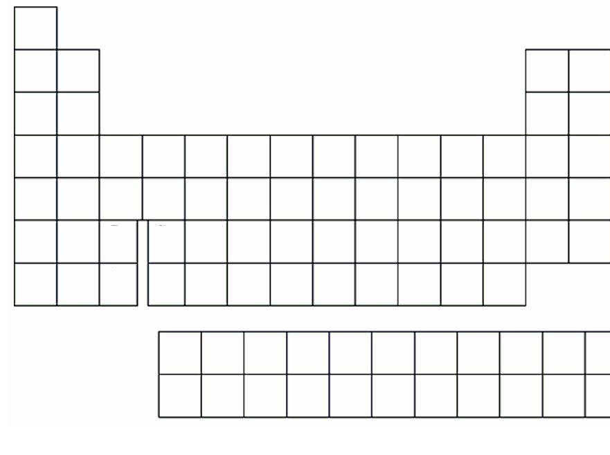 Free Blank Periodic Table | Blank Periodic Table of Elements