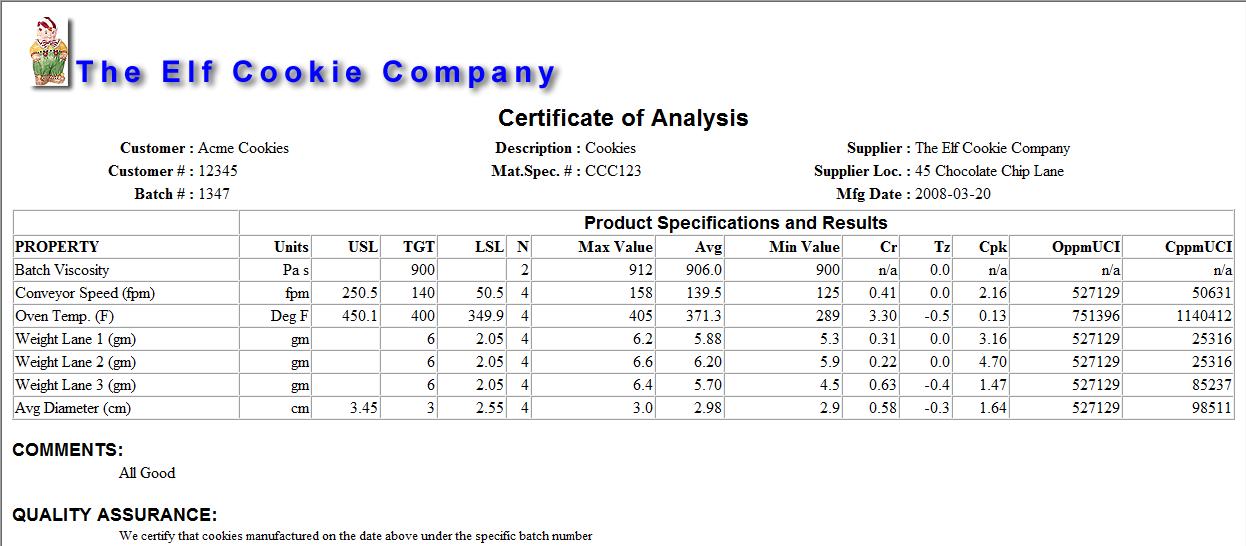 Sample Certificate: Quality Assurance Certificate Sample