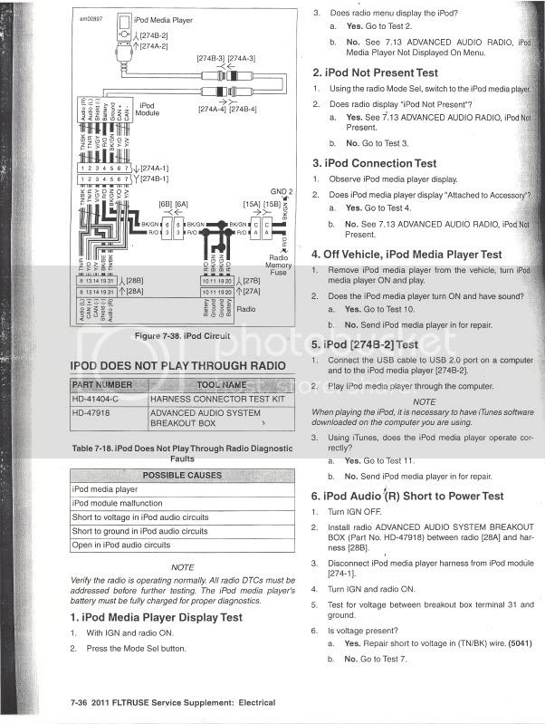2011 Audio Overlay Harness Wiring Diagrams Fltruse Flhtcuse6 And Flhxse2