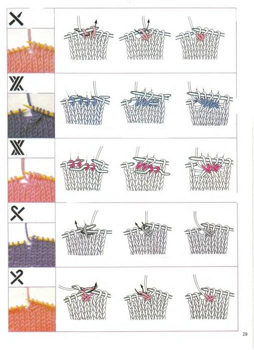 Учебник по вязанию крючком и спицами в картинках - 2004дл6 (507x700, 283Kb)