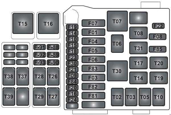 Ferrari California Fuse Box Wiring Diagram Regular Regular Cfcarsnoleggio It