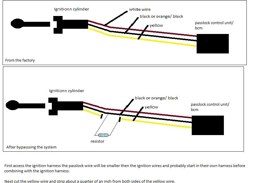 19 Best 98 S10 Wiring Diagram