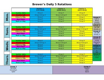 Daily 5 Rotation Schedule - Weekly, guided... by The Foxy Apple ...