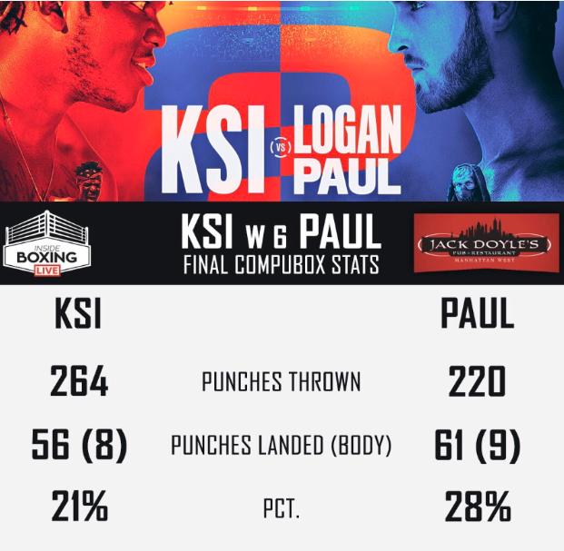 Jake paul vs Logan paul - YouTube