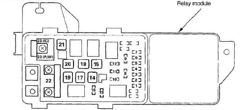 Acura Mdx 2010 Primary Underhood Fuse Box Diagram - Wiring ...
