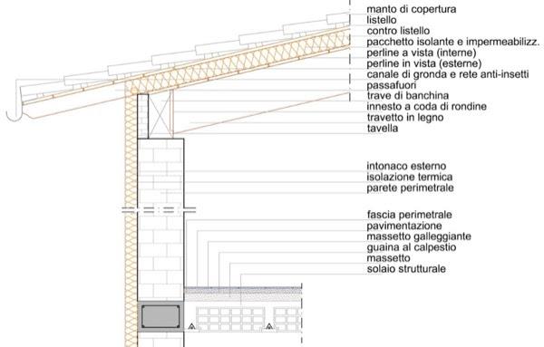 Sistemi di isolamento termico rumori travi tetto for Sezione tetto in legno dwg