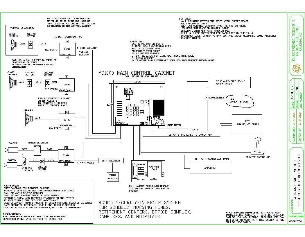 Wiring Diagram PDF: 16 Port Cctv Camera Wiring Diagram