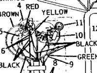 John Deere X 720 Wiring Diagram