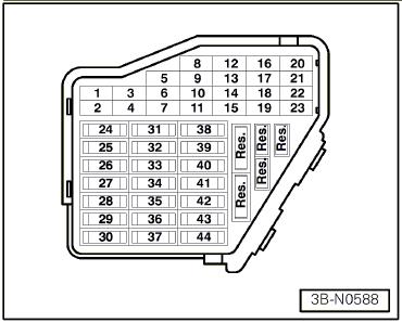 2007 Chrysler 300 Fuse Box Diagram - squabb