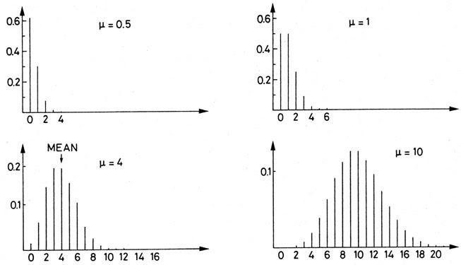 Erypedimot poisson distribution table - Poisson distribution table ...