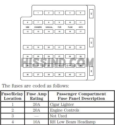 2000 Ford Mustang V6 V8 Fuse Box Diagram Relay