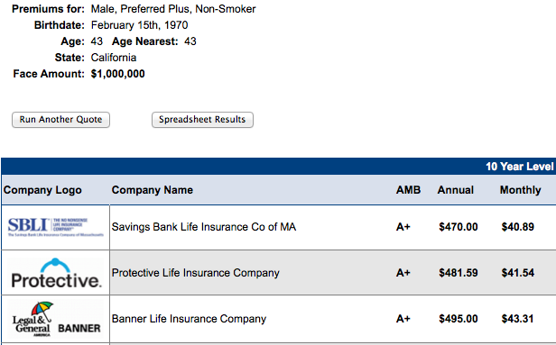 How Much is a $1,000,000 Life Insurance Policy? See Cost