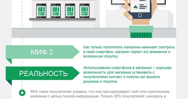 Инфографика от Google - как онлайн коммуникации влияют на покупки в оффлайне Интернет-магазины и обычные магазины оффлайн часто конкурируют друг с другом - зачастую даже если являются одной компанией или брендом. #google #инфографика #маркетинг #онлайн #оффлайн #покупки #ecommerce http://a25.ru/news1/infografika_ot_google_kak_onlajn_kommunikacii_vliyayut_na_pokupki_v_offlajne/