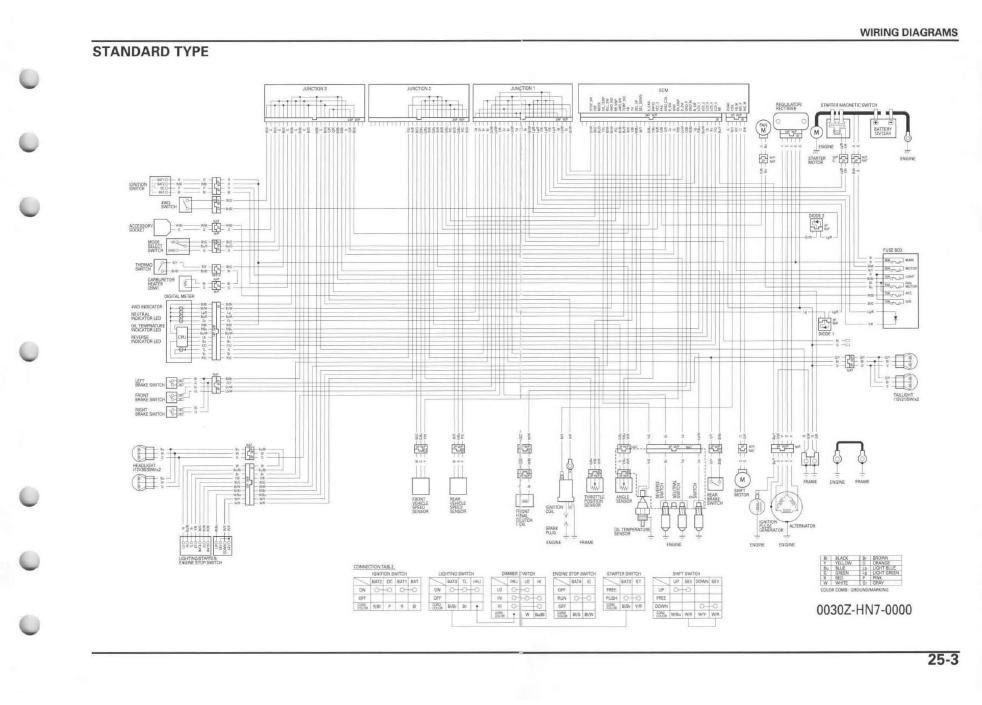 Wiring Diagram For 03 Honda Rancher