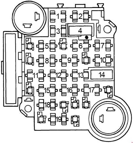 1981 Buick Fuse Box Schematic Best Wiring Diagrams Forge System Forge System Ekoegur Es