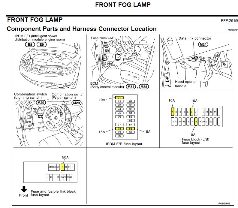 2009 Nissan Murano Fuse Box Diagrams Wiring Diagram Schematic Wiring Diagram Module B Module B Emilia Fise It