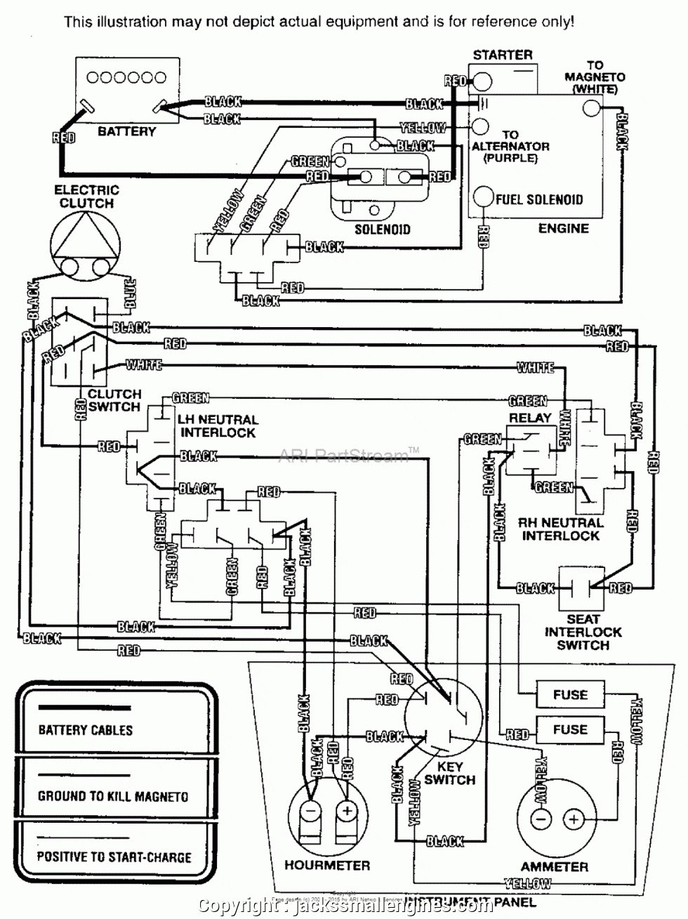 Diagram 3 Post Solenoid Wiring Diagram Brigs And Stratton Full Version Hd Quality And Stratton Shock One Weblula It