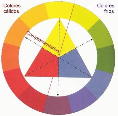 Tonos de colores colores calidos y frios - Colores frios y colores calidos ...